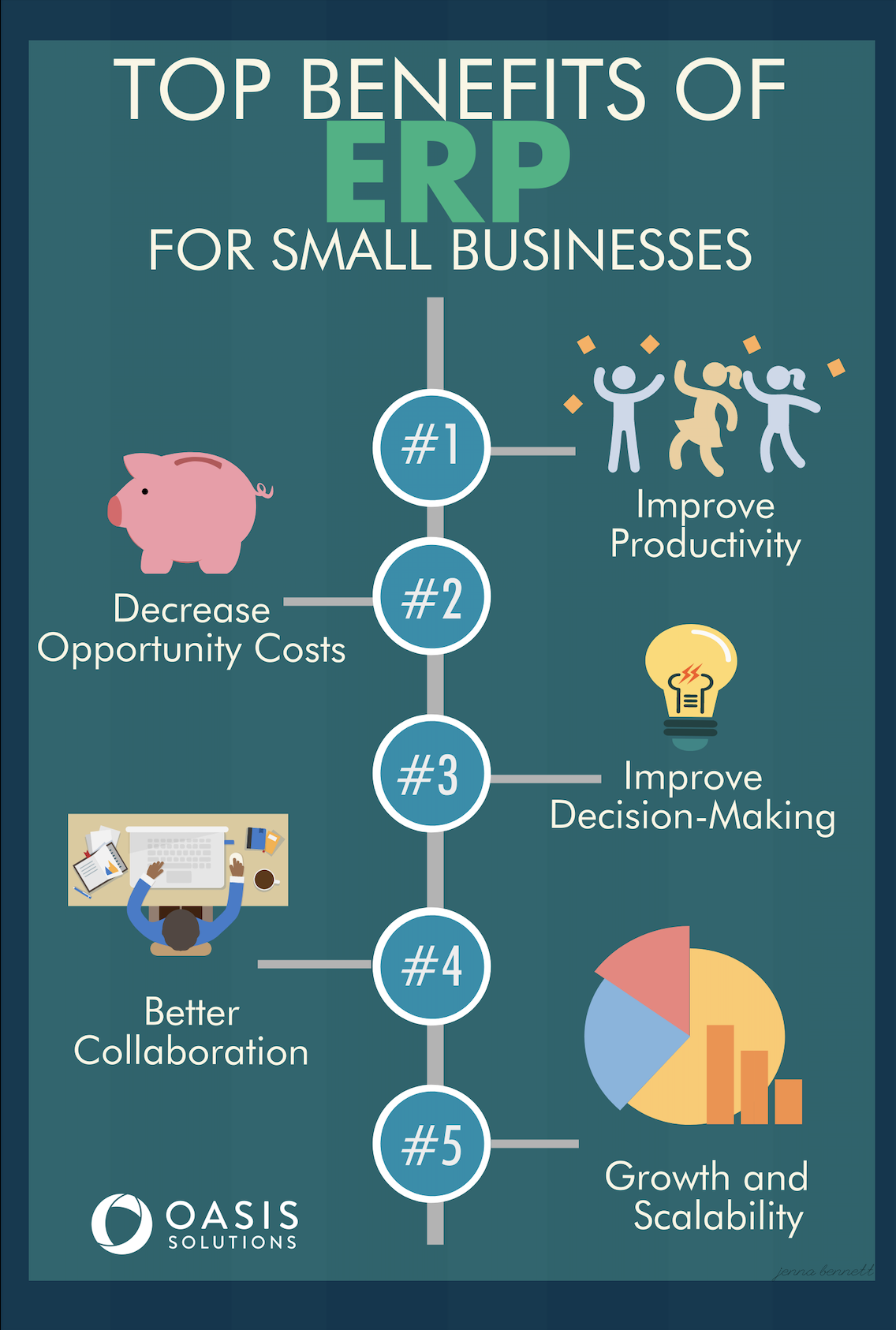 Top Benefits of ERP for Small Businesses