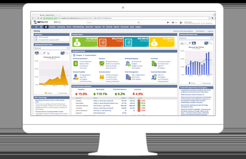 Customizable Analytics Dashboard
